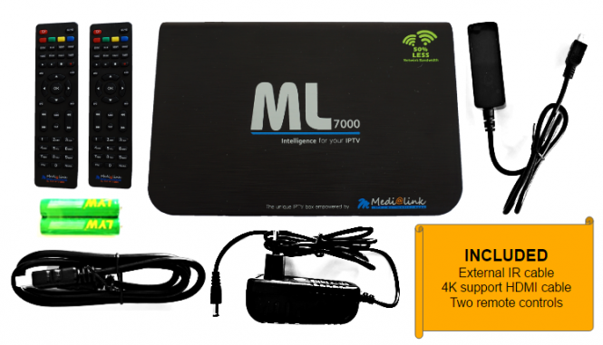 Medialink Smart Home ML7000 IPTV Receiver